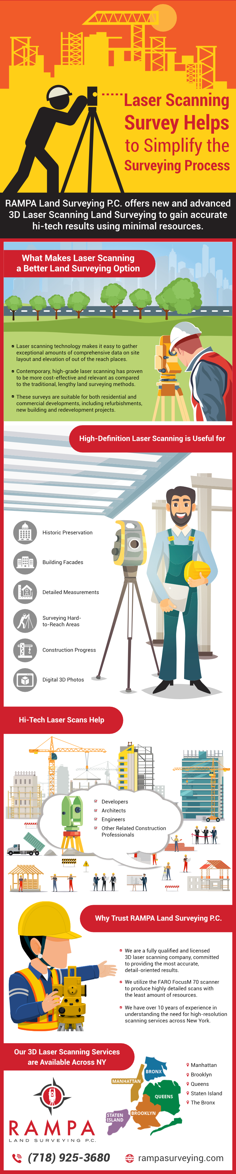 Here's Why Your Next Development Project Needs 3D Surveying